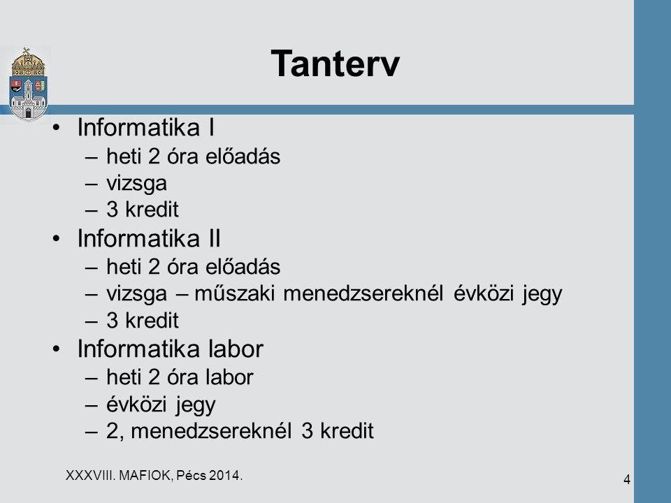 Tanterv Informatika I –heti 2 óra előadás –vizsga –3 kredit Informatika II –heti 2 óra előadás –vizsga – műszaki menedzsereknél évközi jegy –3 kredit