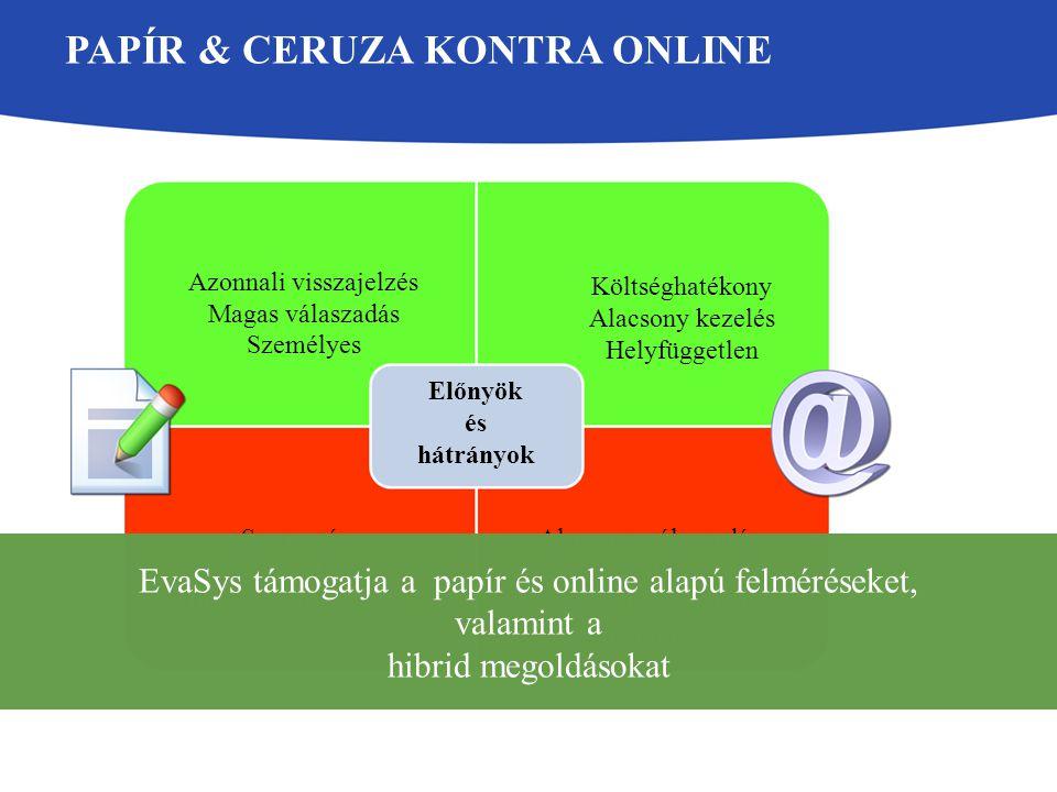 PAPÍR & CERUZA KONTRA ONLINE 7 Előnyök és hátrányok Azonnali visszajelzés Magas válaszadás Személyes Költséghatékony Alacsony kezelés Helyfüggetlen Szervezés Nyomtatási költség Hibázási lehetőségek Alacsony válaszadás Személytelen Hosszabb folyamat Anonimitás EvaSys támogatja a papír és online alapú felméréseket, valamint a hibrid megoldásokat