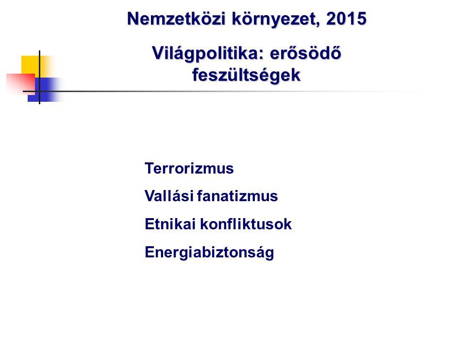 Nemzetközi környezet, 2015 Világpolitika: erősödő feszültségek Terrorizmus Vallási fanatizmus Etnikai konfliktusok Energiabiztonság