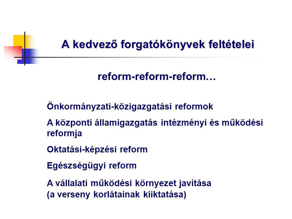 reform-reform-reform… Önkormányzati-közigazgatási reformok A központi államigazgatás intézményi és működési reformja Oktatási-képzési reform Egészségügyi reform A vállalati működési környezet javítása (a verseny korlátainak kiiktatása) A kedvező forgatókönyvek feltételei