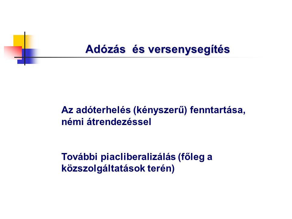 Adózás és versenysegítés Az adóterhelés (kényszerű) fenntartása, némi átrendezéssel További piacliberalizálás (főleg a közszolgáltatások terén)