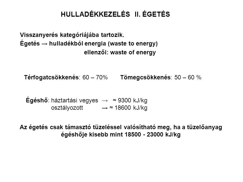 HULLADÉKKEZELÉS II. ÉGETÉS Visszanyerés kategóriájába tartozik. Égetés → hulladékból energia (waste to energy) ellenzői: waste of energy Térfogatcsökk