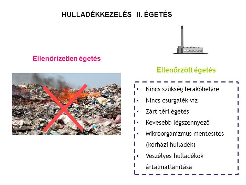 HULLADÉKKEZELÉS II. ÉGETÉS Nincs szükség lerakóhelyre Nincs csurgalék víz Zárt téri égetés Kevesebb légszennyező Mikroorganizmus mentesítés (korházi h