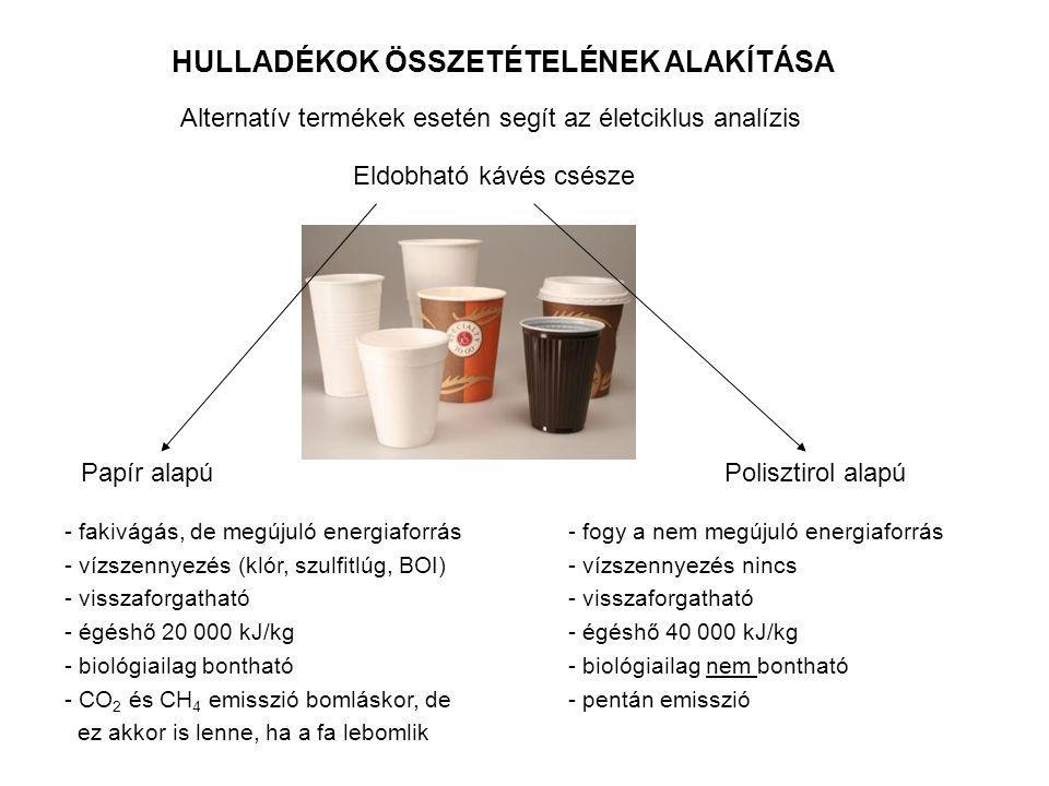 HULLADÉKOK ÖSSZETÉTELÉNEK ALAKÍTÁSA Alternatív termékek esetén segít az életciklus analízis Eldobható kávés csésze Papír alapúPolisztirol alapú - faki