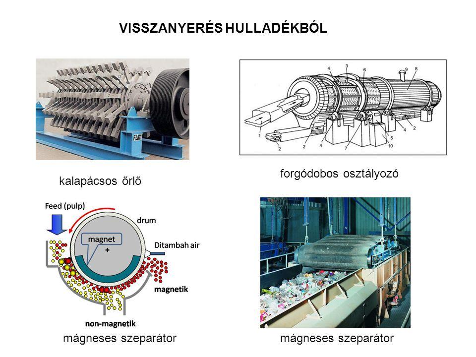 VISSZANYERÉS HULLADÉKBÓL kalapácsos őrlő forgódobos osztályozó mágneses szeparátor