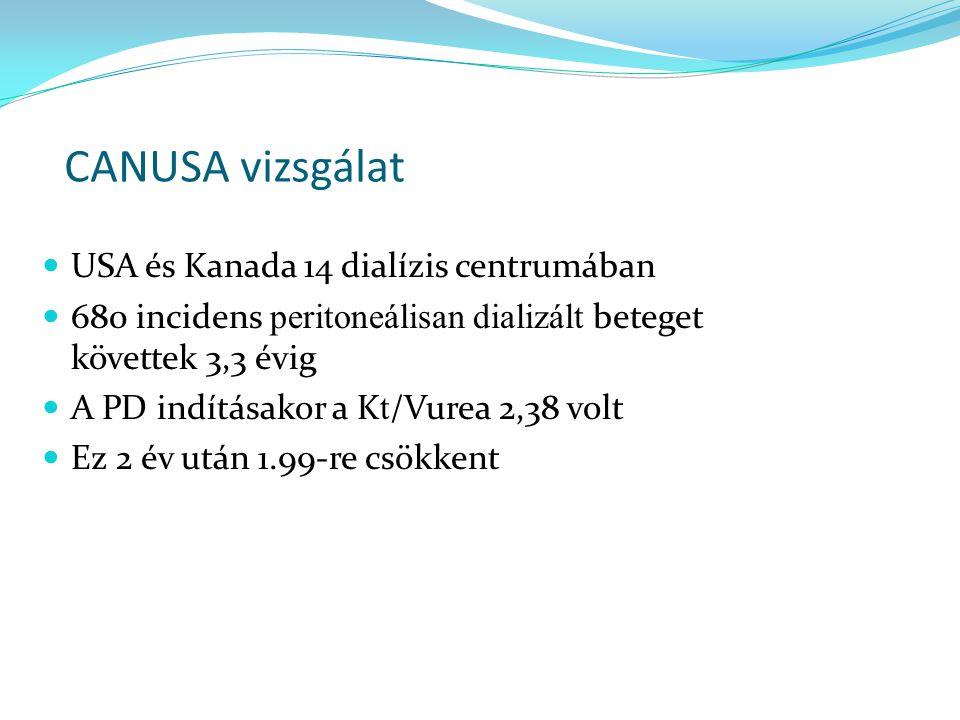 CANUSA vizsgálat USA és Kanada 14 dialízis centrumában 680 incidens peritoneálisan dializált beteget követtek 3,3 évig A PD indításakor a K t /Vurea 2