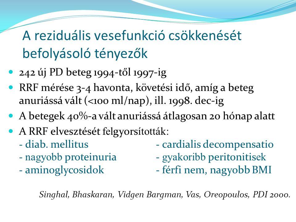 A reziduális vesefunkció csökkenését befolyásoló tényezők 242 új PD beteg 1994-től 1997-ig RRF mérése 3-4 havonta, követési idő, amíg a beteg anuriáss