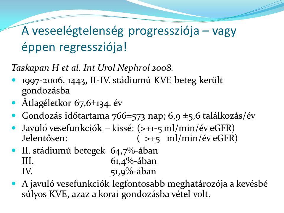 A veseelégtelenség progressziója – vagy éppen regressziója! Taskapan H et al. Int Urol Nephrol 2008. 1997-2006. 1443, II-IV. stádiumú KVE beteg került