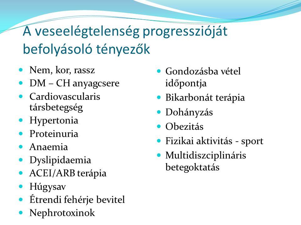 A veseelégtelenség progresszióját befolyásoló tényezők Nem, kor, rassz DM – CH anyagcsere Cardiovascularis társbetegség Hypertonia Proteinuria Anaemia