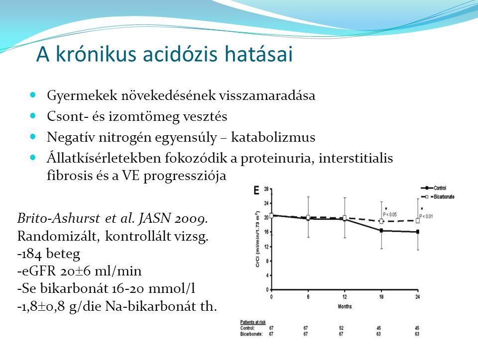 A krónikus acidózis hatásai Gyermekek n övekedésének visszamaradása Csont- és izomtömeg vesztés Negatív nitrogén egyensúly – katabolizmus Állatkísérle