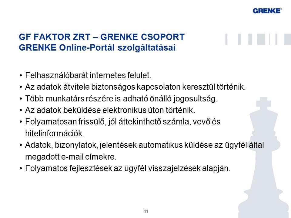 11 GF FAKTOR ZRT – GRENKE CSOPORT GRENKE Online-Portál szolgáltatásai Felhasználóbarát internetes felület.