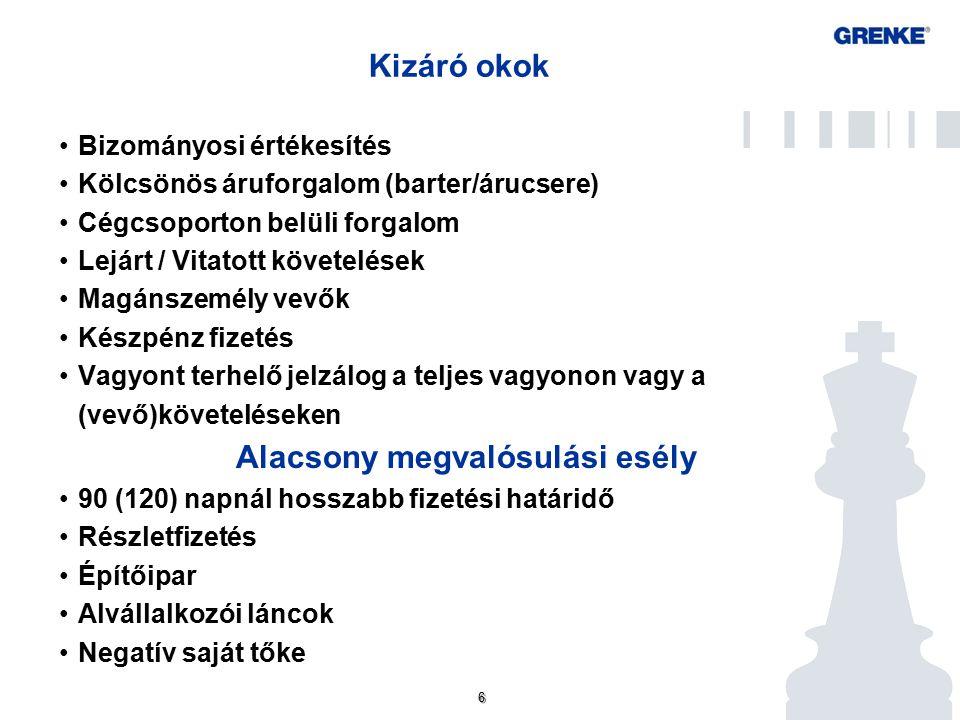 7 7 GF FAKTOR ZRT.