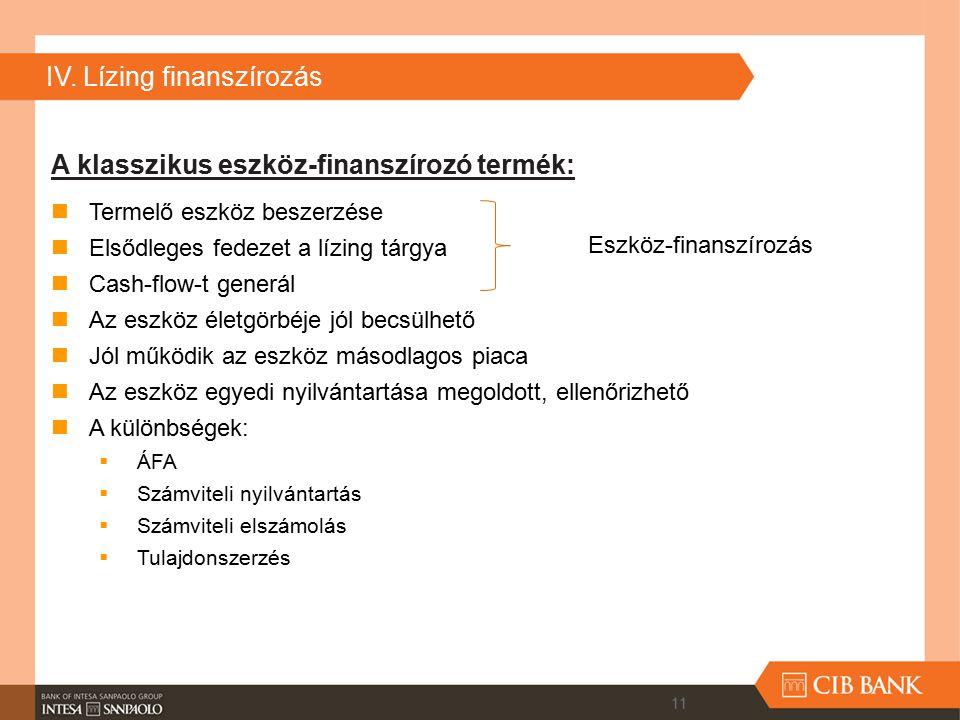 IV. Lízing finanszírozás 11 A klasszikus eszköz-finanszírozó termék: Termelő eszköz beszerzése Elsődleges fedezet a lízing tárgya Cash-flow-t generál