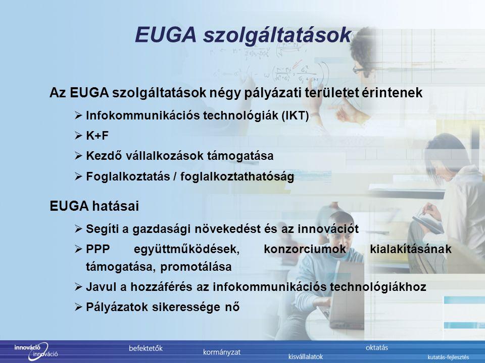 EUGA szolgáltatások Az EUGA szolgáltatások négy pályázati területet érintenek  Infokommunikációs technológiák (IKT)  K+F  Kezdő vállalkozások támogatása  Foglalkoztatás / foglalkoztathatóság EUGA hatásai  Segíti a gazdasági növekedést és az innovációt  PPP együttműködések, konzorciumok kialakításának támogatása, promotálása  Javul a hozzáférés az infokommunikációs technológiákhoz  Pályázatok sikeressége nő