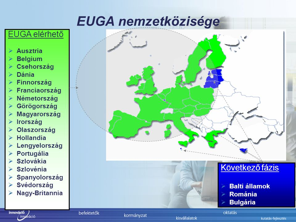 EUGA projekt hazai résztvevői  Konzorcium vezető  Konzorcium tag