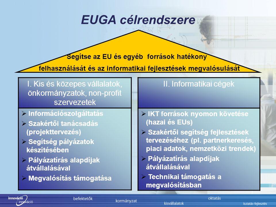 2006-os sikerek Néhány nyertesünk, aki informatikai rendszer bevezetésére és / vagy fejlesztésre EU forrást nyert  Eastron  BigPrint  JP Interkontakt  Studiotech Hungary  Ponti Kft.