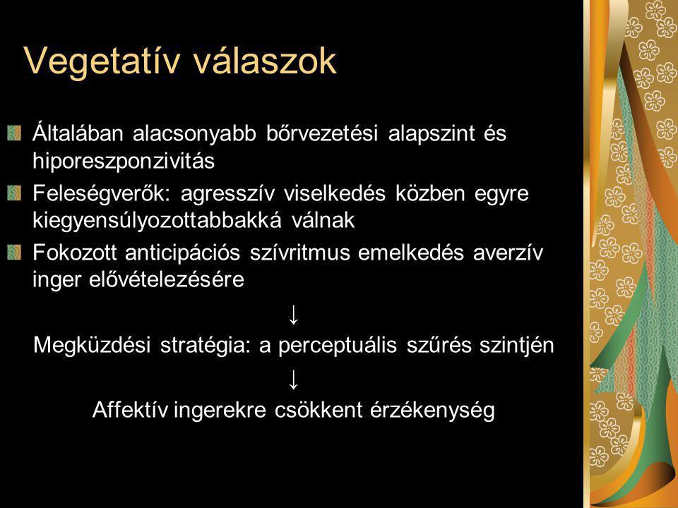 Vegetatív válaszok Általában alacsonyabb bőrvezetési alapszint és hiporeszponzivitás Feleségverők: agresszív viselkedés közben egyre kiegyensúlyozottabbakká válnak Fokozott anticipációs szívritmus emelkedés averzív inger elővételezésére ↓ Megküzdési stratégia: a perceptuális szűrés szintjén ↓ Affektív ingerekre csökkent érzékenység