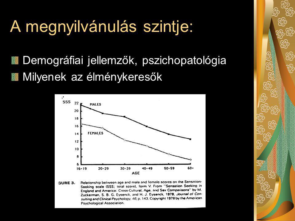 A megnyilvánulás szintje: Demográfiai jellemzők, pszichopatológia Milyenek az élménykeresők