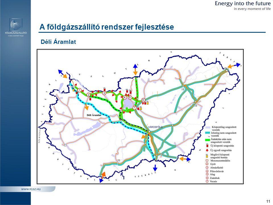 11 A földgázszállító rendszer fejlesztése Déli Áramlat