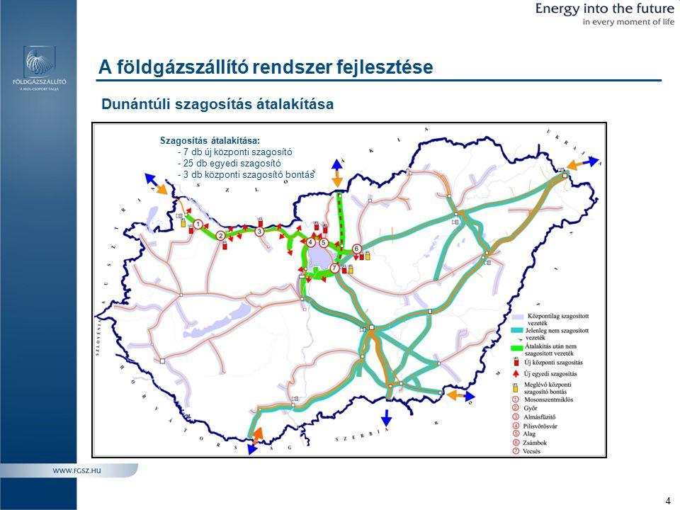 5 A földgázszállító rendszer fejlesztése Fejlesztési javaslat I.