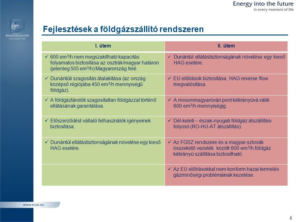 6 Fejlesztések a földgázszállító rendszeren I.ütemII.