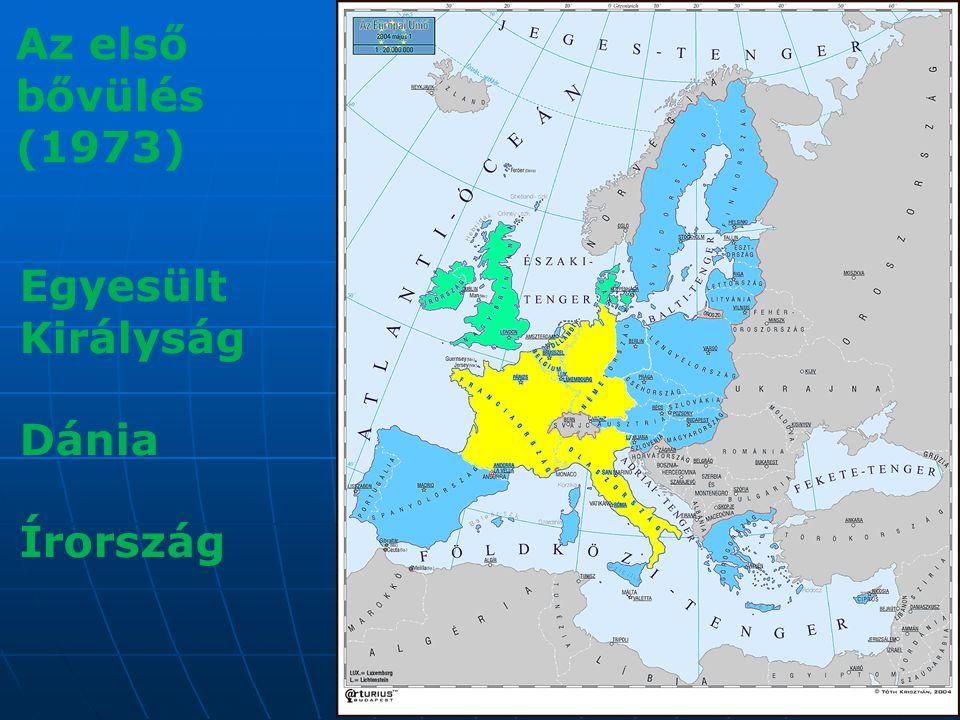 Európai Gazdasági Közösség Intézményrendszerei: - Tanács, - Bizottság, - Parlament