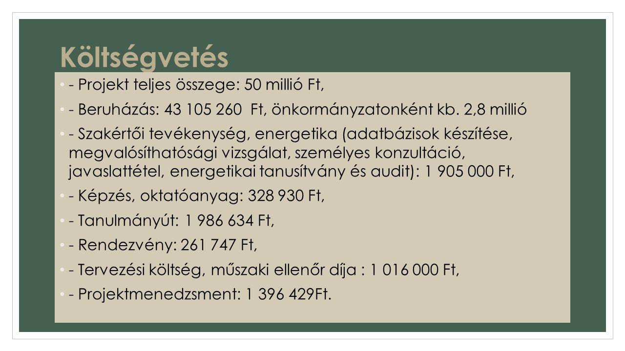 Költségvetés - Projekt teljes összege: 50 millió Ft, - Beruházás: 43 105 260 Ft, önkormányzatonként kb.