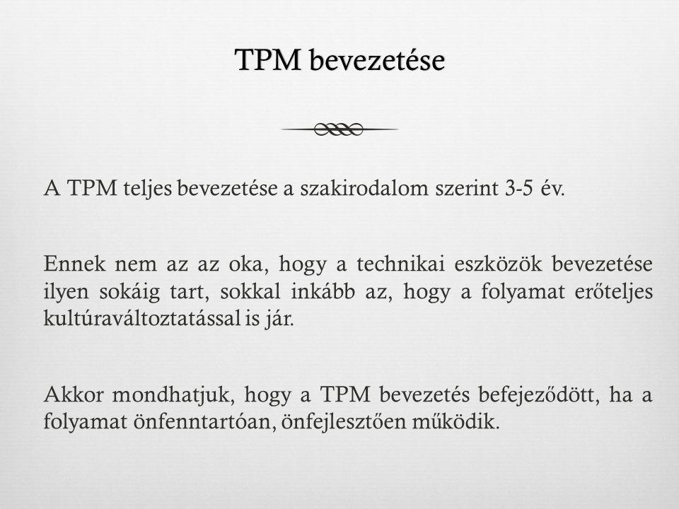TPM bevezetéseTPM bevezetése A TPM teljes bevezetése a szakirodalom szerint 3-5 év.
