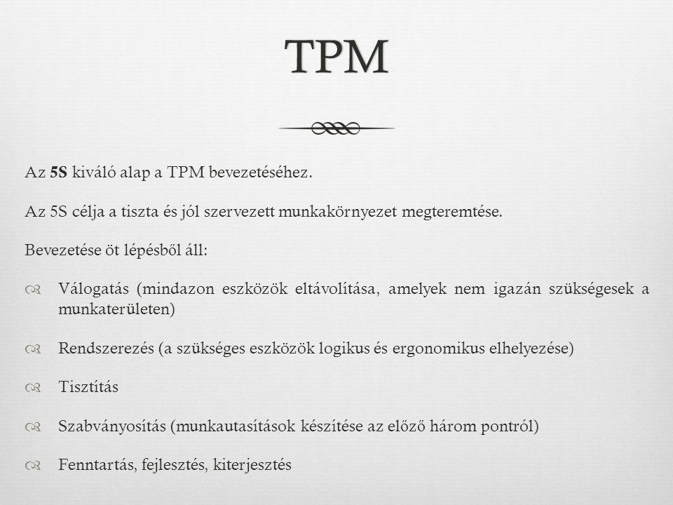 TPM Az 5S kiváló alap a TPM bevezetéséhez.