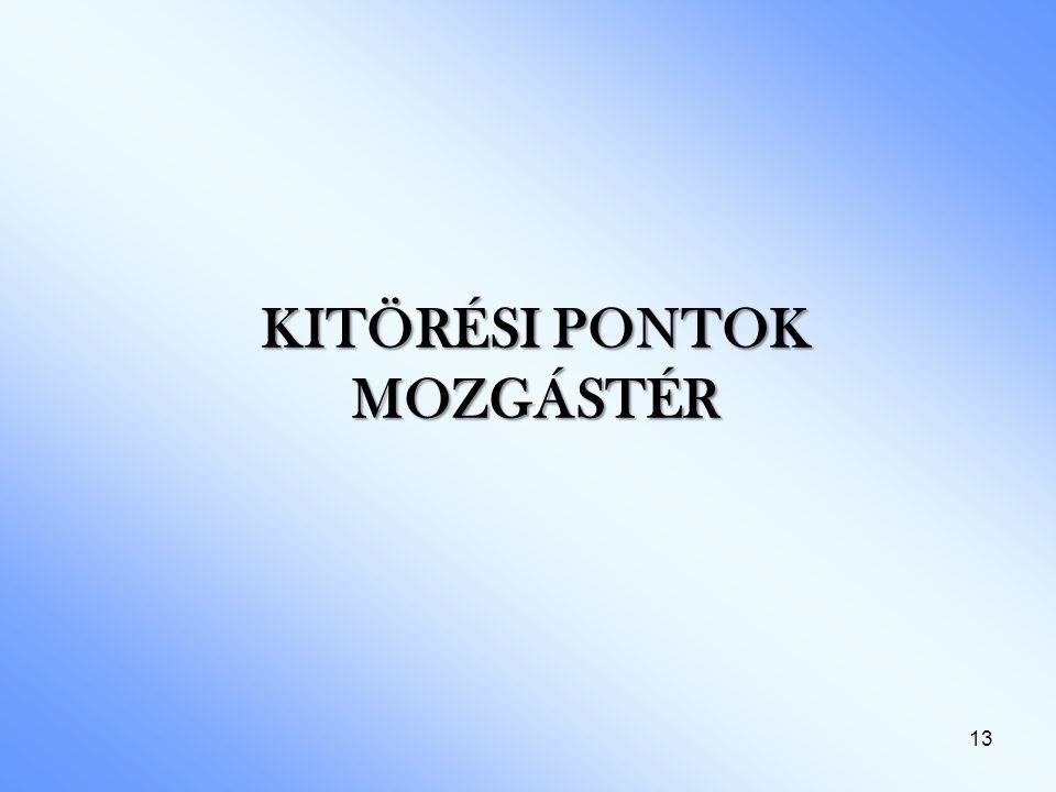 13 KITÖRÉSI PONTOK MOZGÁSTÉR