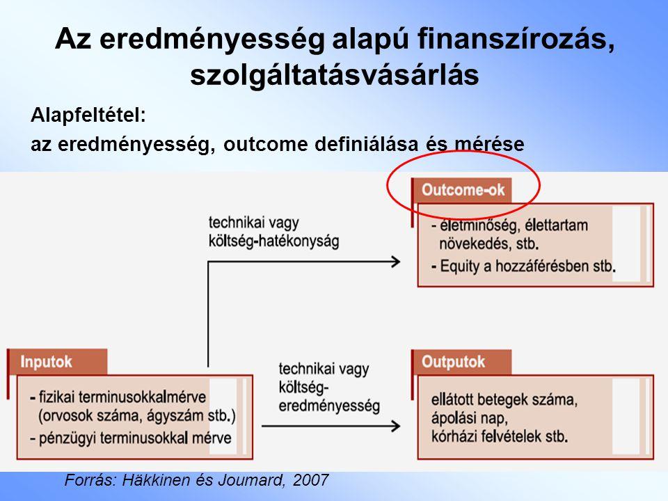 Az eredményesség alapú finanszírozás, szolgáltatásvásárlás Alapfeltétel: az eredményesség, outcome definiálása és mérése Az inputoktól az outcome-ig –
