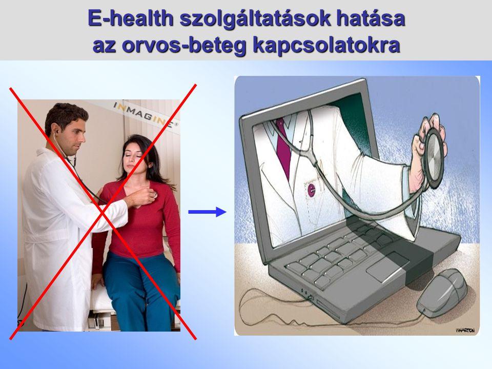 E-health szolgáltatások hatása az orvos-beteg kapcsolatokra