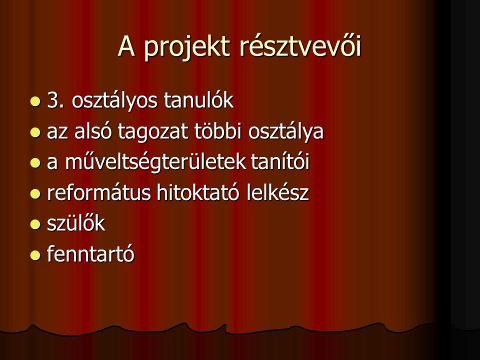A projekt résztvevői 3. osztályos tanulók 3. osztályos tanulók az alsó tagozat többi osztálya az alsó tagozat többi osztálya a műveltségterületek taní