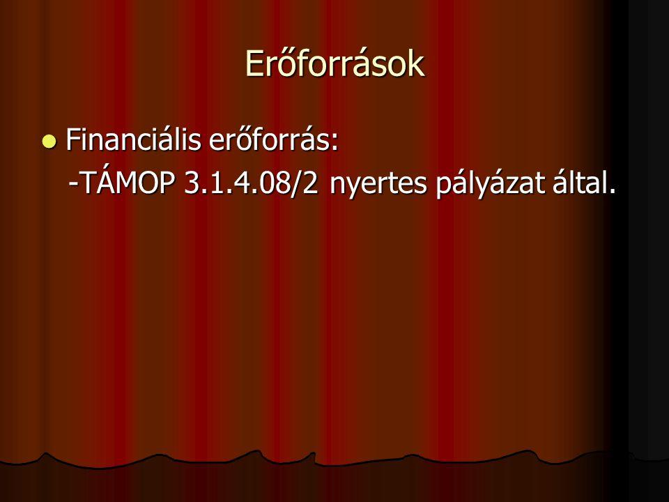 Erőforrások Financiális erőforrás: Financiális erőforrás: -TÁMOP 3.1.4.08/2 nyertes pályázat által. -TÁMOP 3.1.4.08/2 nyertes pályázat által.