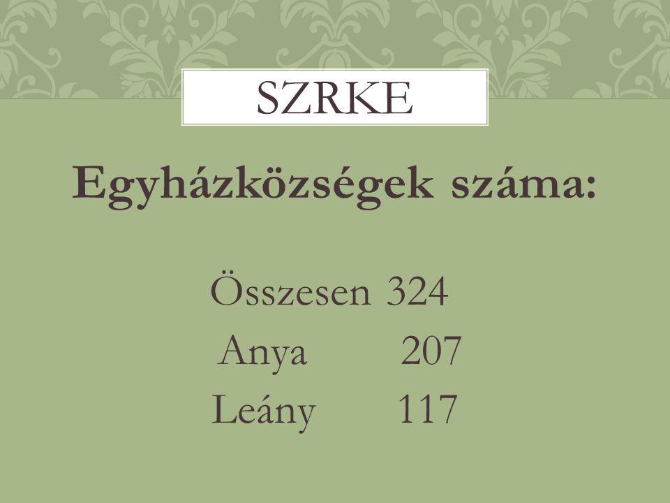 Egyházközségek száma: Összesen 324 Anya 207 Leány 117 SZRKE