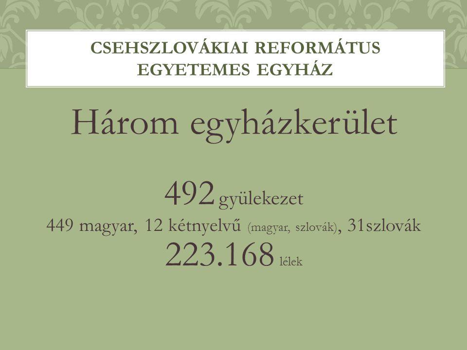 Három egyházkerület 492 gyülekezet 449 magyar, 12 kétnyelvű (magyar, szlovák), 31szlovák 223.168 lélek CSEHSZLOVÁKIAI REFORMÁTUS EGYETEMES EGYHÁZ