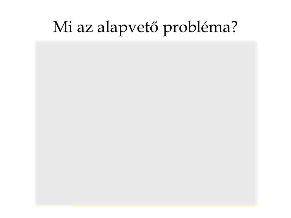 Mi az alapvető probléma