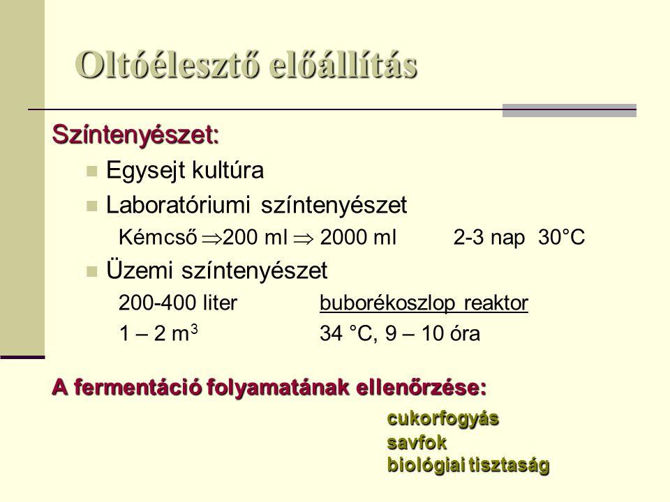 Oltóélesztő előállítás Színtenyészet: Egysejt kultúra Laboratóriumi színtenyészet Kémcső  200 ml  2000 ml2-3 nap 30°C Üzemi színtenyészet 200-400 li