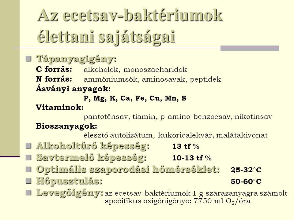 Az ecetsav-baktériumok élettani sajátságai Tápanyagigény: Tápanyagigény: C forrás: alkoholok, monoszacharidok N forrás: ammóniumsók, aminosavak, pepti