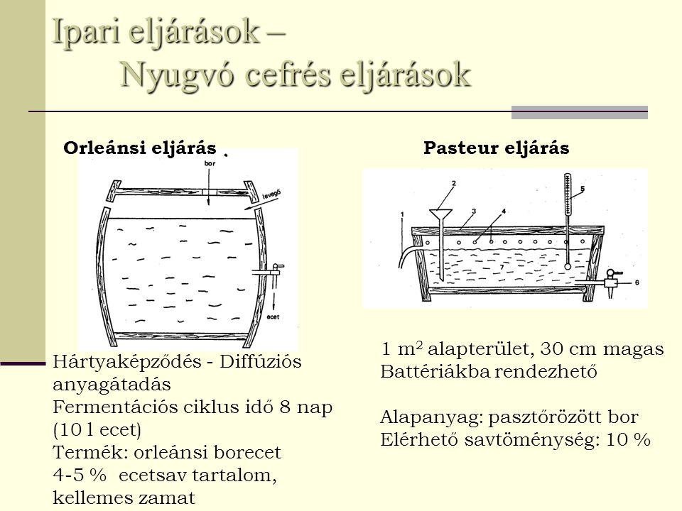 Ipari eljárások – Nyugvó cefrés eljárások Orleánsi eljárás Pasteur eljárás Hártyaképződés - Diffúziós anyagátadás Fermentációs ciklus idő 8 nap (10 l
