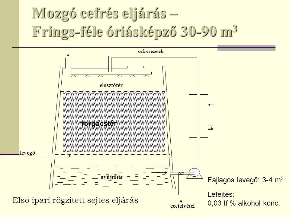 Mozgó cefrés eljárás – Frings-féle óriásképző 30-90 m 3 forgácstér Fajlagos levegő: 3-4 m 3 Lefejtés: 0,03 tf % alkohol konc. Első ipari rögzített sej