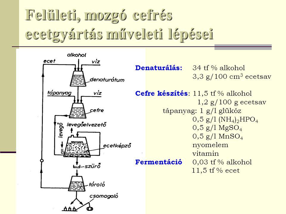 Felületi, mozgó cefrés ecetgyártás műveleti lépései Denaturálás: 34 tf % alkohol 3,3 g/100 cm 3 ecetsav Cefre készítés :11,5 tf % alkohol 1,2 g/100 g