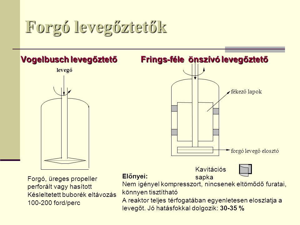 Forgó levegőztetők Vogelbusch levegőztetőFrings-féle önszívó levegőztető levegő Forgó, üreges propeller perforált vagy hasított Késleltetett buborék e