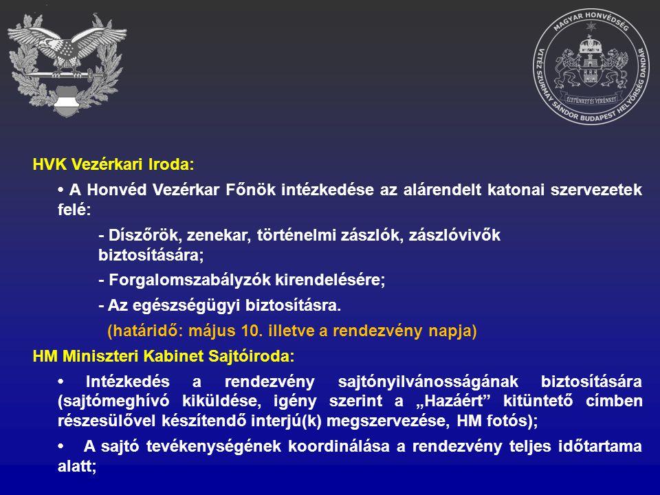 HVK Vezérkari Iroda: A Honvéd Vezérkar Főnök intézkedése az alárendelt katonai szervezetek felé: - Díszőrök, zenekar, történelmi zászlók, zászlóvivők