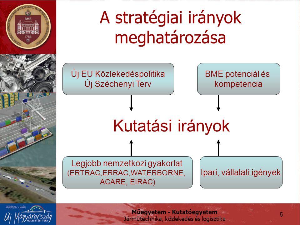 Műegyetem - Kutatóegyetem Járműtechnika, közlekedés és logisztika 5 A stratégiai irányok meghatározása BME potenciál és kompetencia Új EU Közlekedéspolitika Új Széchenyi Terv Ipari, vállalati igények Legjobb nemzetközi gyakorlat (ERTRAC,ERRAC,WATERBORNE, ACARE, EIRAC) Kutatási irányok