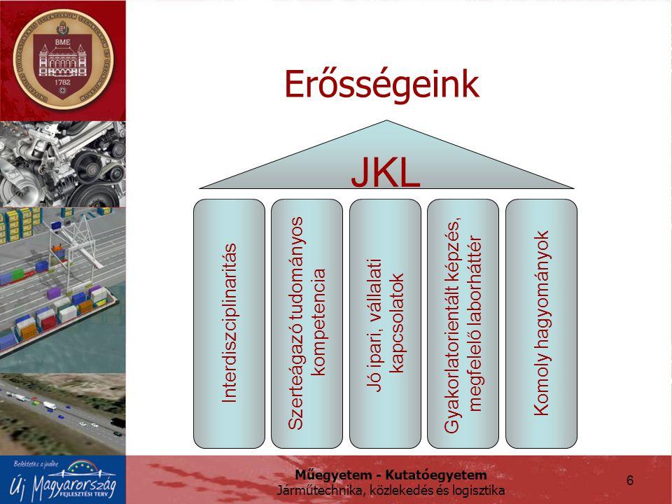 Műegyetem - Kutatóegyetem Járműtechnika, közlekedés és logisztika 6 Erősségeink Interdiszciplinaritás Szerteágazó tudományos kompetencia Jó ipari, vállalati kapcsolatok Gyakorlatorientált képzés, megfelelő laborháttér Komoly hagyományok JKL