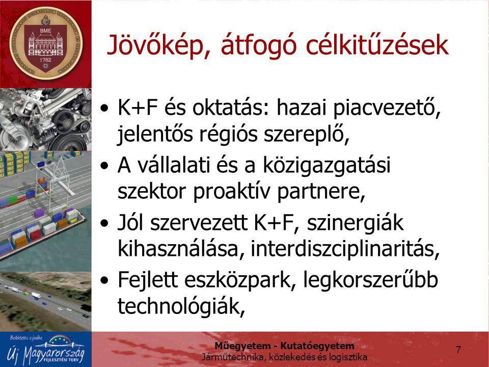 Műegyetem - Kutatóegyetem Járműtechnika, közlekedés és logisztika 7 Jövőkép, átfogó célkitűzések K+F és oktatás: hazai piacvezető, jelentős régiós szereplő, A vállalati és a közigazgatási szektor proaktív partnere, Jól szervezett K+F, szinergiák kihasználása, interdiszciplinaritás, Fejlett eszközpark, legkorszerűbb technológiák,
