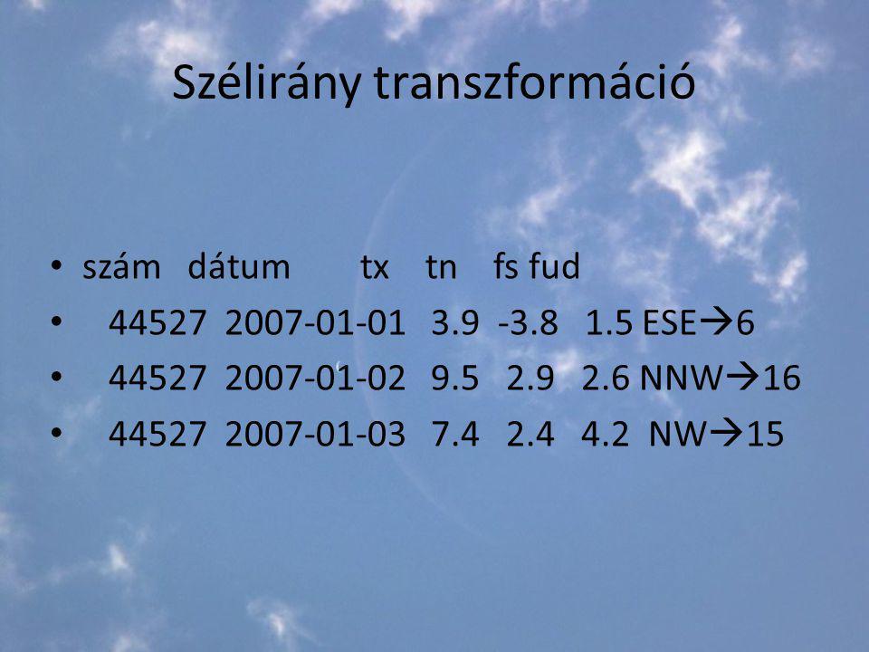 Szélirány transzformáció szám dátum tx tn fs fud 44527 2007-01-01 3.9 -3.8 1.5 ESE  6 44527 2007-01-02 9.5 2.9 2.6 NNW  16 44527 2007-01-03 7.4 2.4 4.2 NW  15