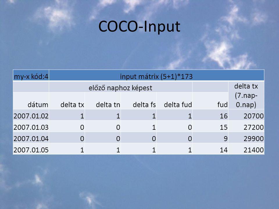 COCO-Input my-x kód:4input mátrix (5+1)*173 előző naphoz képest delta tx (7.nap- 0.nap) dátumdelta txdelta tndelta fsdelta fudfud 2007.01.0211111620700 2007.01.0300101527200 2007.01.040000929900 2007.01.0511111421400