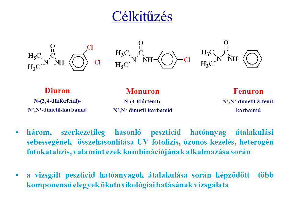 Célkitűzés három, szerkezetileg hasonló peszticid hatóanyag átalakulási sebességének összehasonlítása UV fotolízis, ózonos kezelés, heterogén fotokatalízis, valamint ezek kombinációjának alkalmazása során a vizsgált peszticid hatóanyagok átalakulása során képződött több komponensű elegyek ökotoxikológiai hatásának vizsgálata Diuron N-(3,4-diklórfenil)- N',N'-dimetil-karbamid Monuron N-(4-klórfenil)- N',N'-dimetil-karbamid Fenuron N',N'-dimetil-3-fenil- karbamid